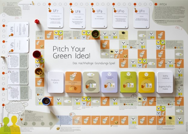 Pitch Your Green Idea